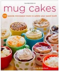 Easy Mug Cake